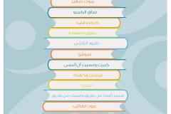 الأدب الخليجي